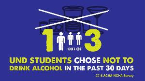 1 out of 3 UND students chose not to drink alcohol in the past 30 days.