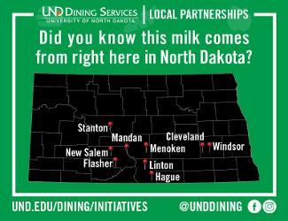 Where our milk comes from